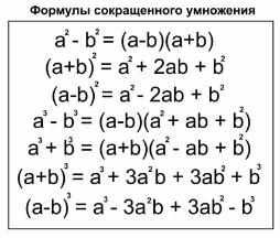 formuli_sokrachennogo_umnogenija