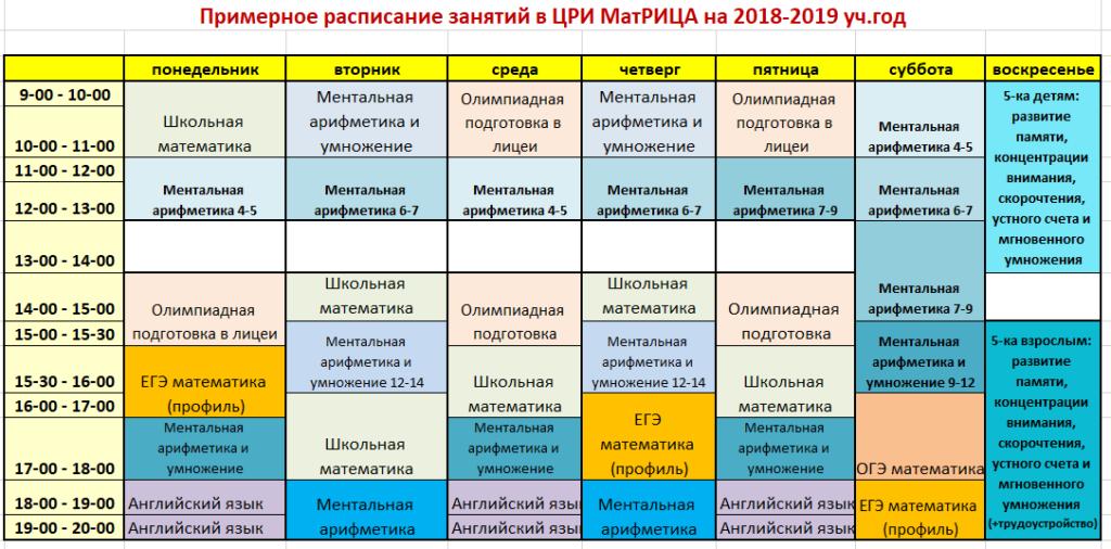 Ментальная арифметика занятия в Казани