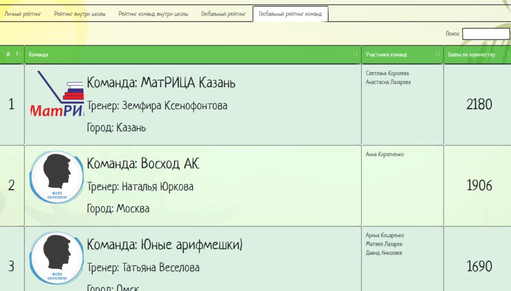 Занятия по ментальной арифметике в Казани